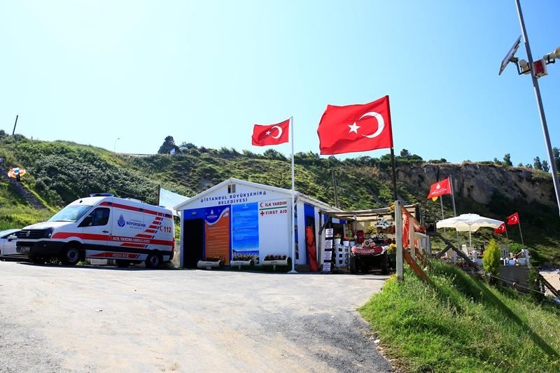 İBB Cankurtaranları 4 bin 800 vatandaşı boğulmaktan kurtardı - Haberler - İstanbul İtfaiyesi