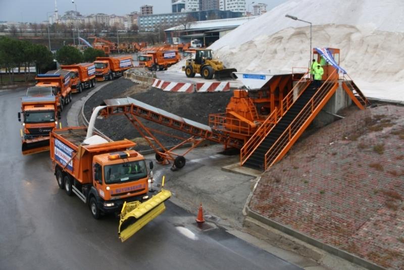İBB AKOM uyarıyor! - Haberler - İstanbul İtfaiyesi