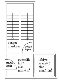 Terminoloji - İstanbul İtfaiyesi
